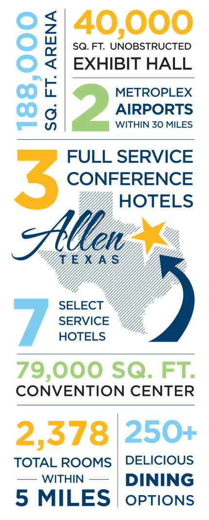 Allen by the Numbers - Infographic - Updated 6.16.2020
